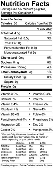 img-nutrients-facts