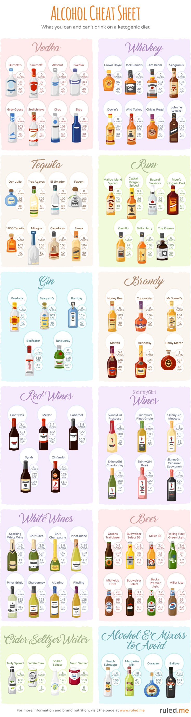 special-banner_alcohol-cheat-sheet-1